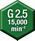 Gewuchtet –  G 2.5@ 15,000 min-1