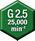 Gewuchtet (G 2.5/25,000)