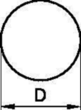 Inserti negativi Kendex™
