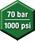 Coolant - Through Coolant 70 bar (1000 psi) Maximum