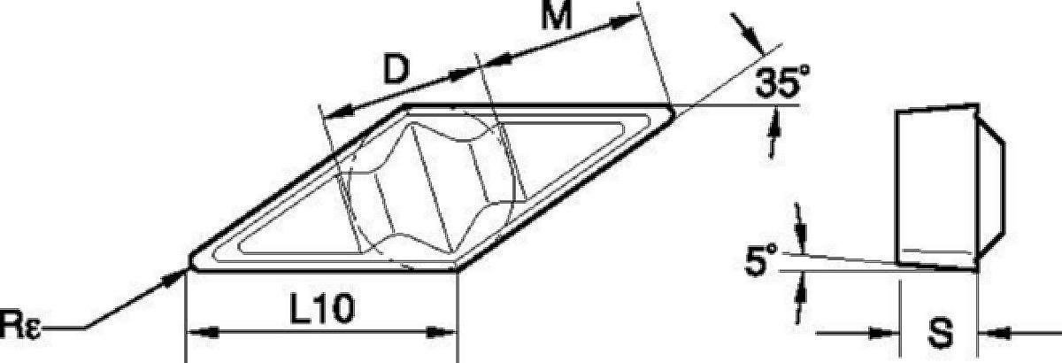 Płytki ISO z węglików spiekanych