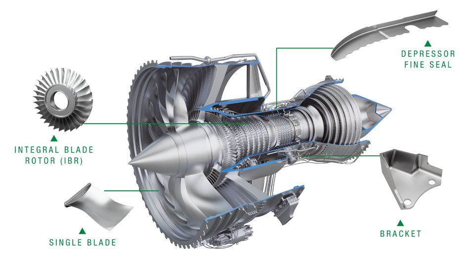 Aerospace Engine Components