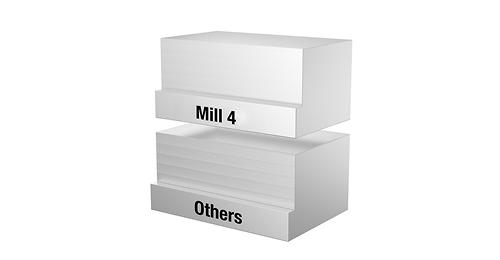 Mill 4 vs. Others