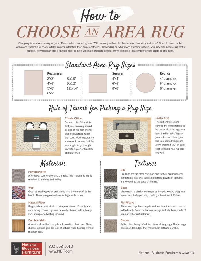 The Complete Guide To Area Rugs