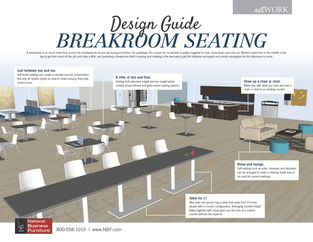 The Complete Guide To Breakroom Furniture Nbf Blog