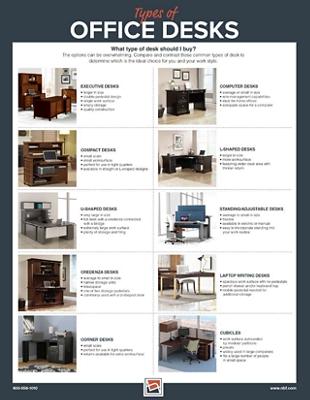 Desk Guide