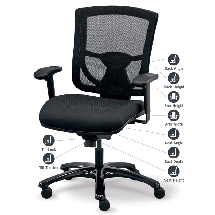 guide to ergonomic adjustments