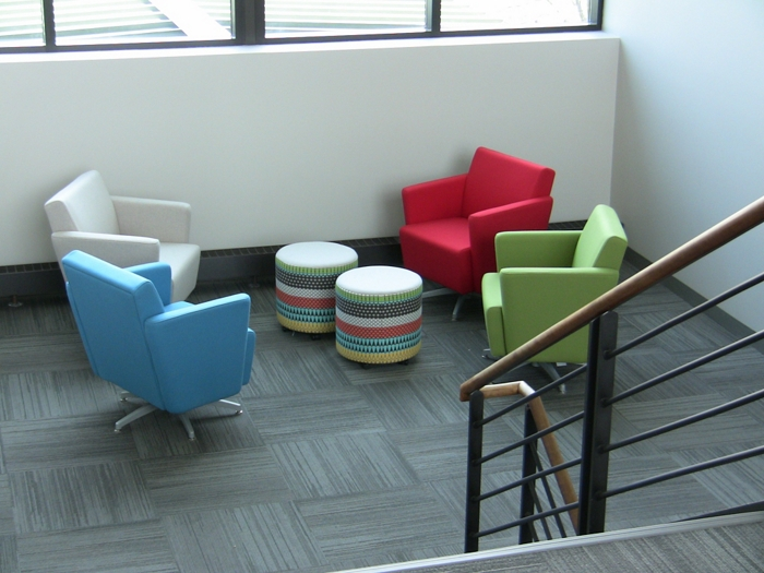 National Business Furniture Case Study