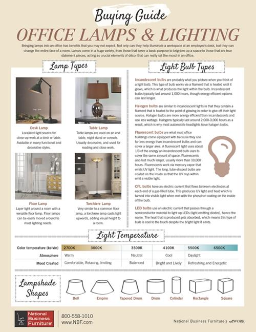 lamp guide