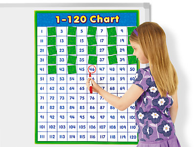 placeholder. Count to 120! Magnetic Number Chart