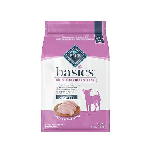 Limited Ingredient Dog Food Canada