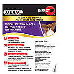 ZODIAC® Infestop Dog Topical Solution