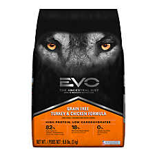 EVO Adult Dog Food - Grain Free, Gluten Free, Turkey & Chicken