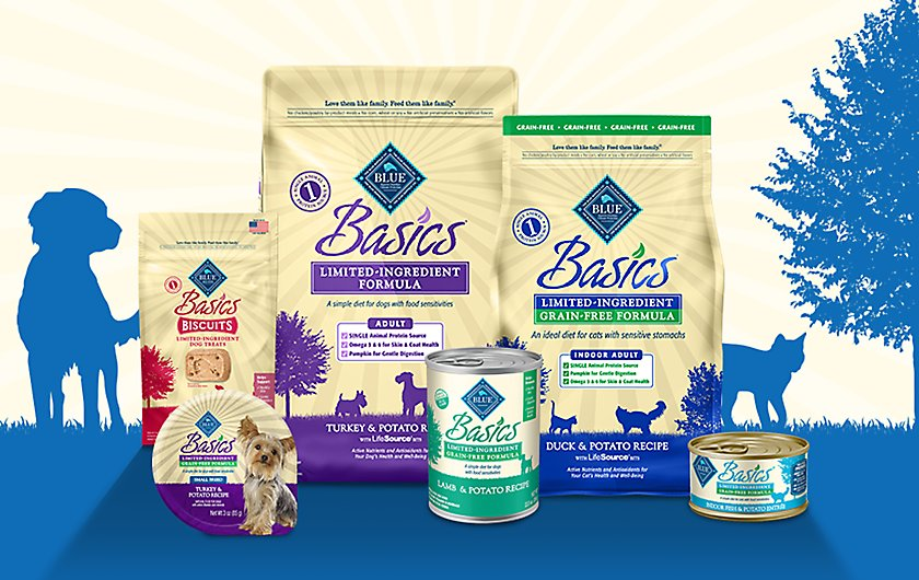 graphic about Blue Buffalo Dog Food Coupons Printable known as Blue buffalo cat food stuff coupon petsmart / Discount coupons for youngster