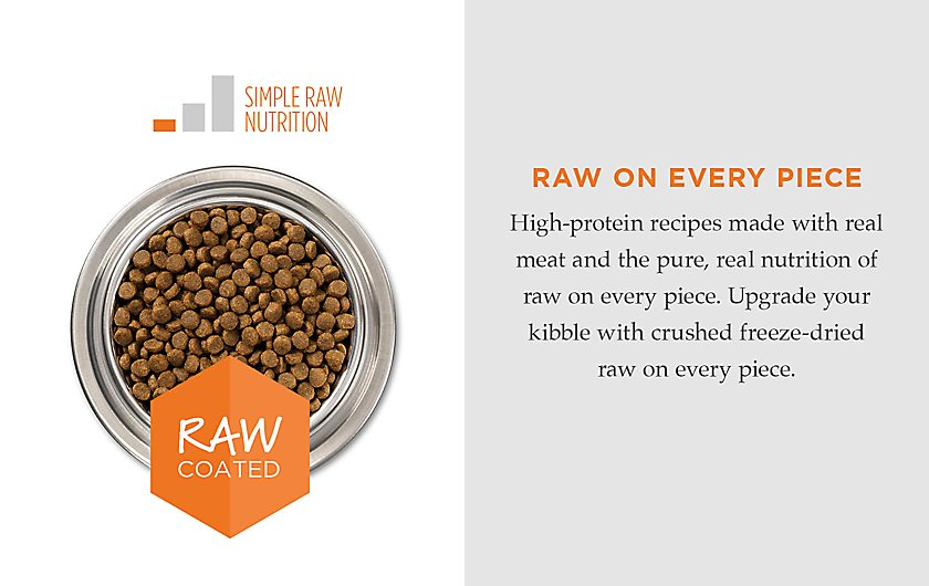 upgrade your kibble with raw on every piece