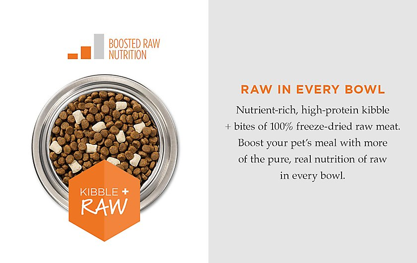 feed better with kibble + raw