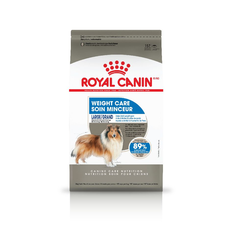 ROYAL CANIN® Weight Care:  Weight Care: Helps limit additional weight gain by providing an                 ideal fiber blend to help dogs feel full.