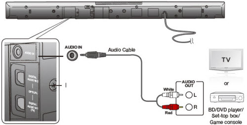 rca (aux) dvd player hook up diagram #2