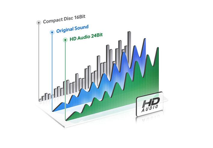Enjoy studio-quality sound
