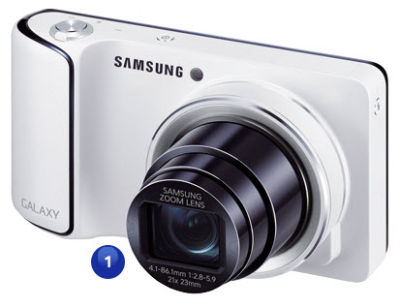 the aperture setting on your camera rh samsung com Memory Card Samsung S860 Silver Samsung S860