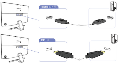 How to Connect a Source to Your Samsung UHD Monitor