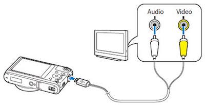 Lan Ccd Camera Wiring Diagram. Ethernet Port Wiring