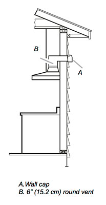 Requirements and Methods for Venting the Range Hood