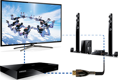 how to connect video camera to samsung tv