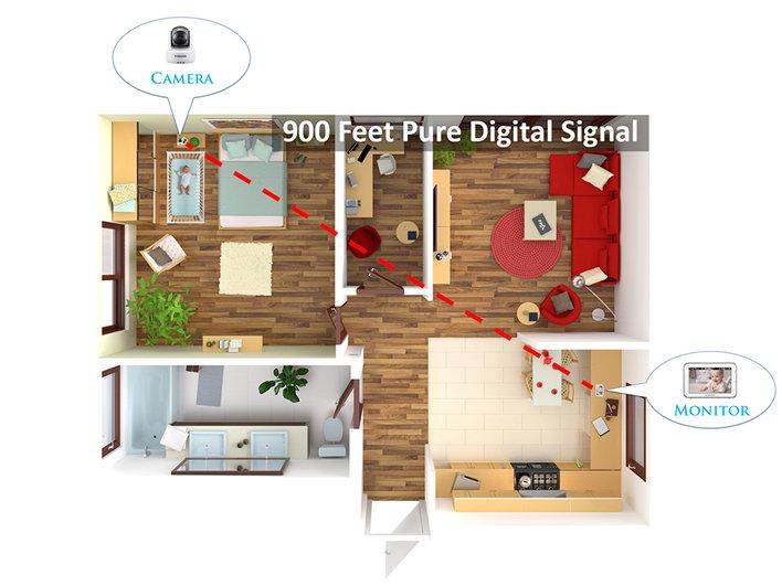 Pure Digital Signal