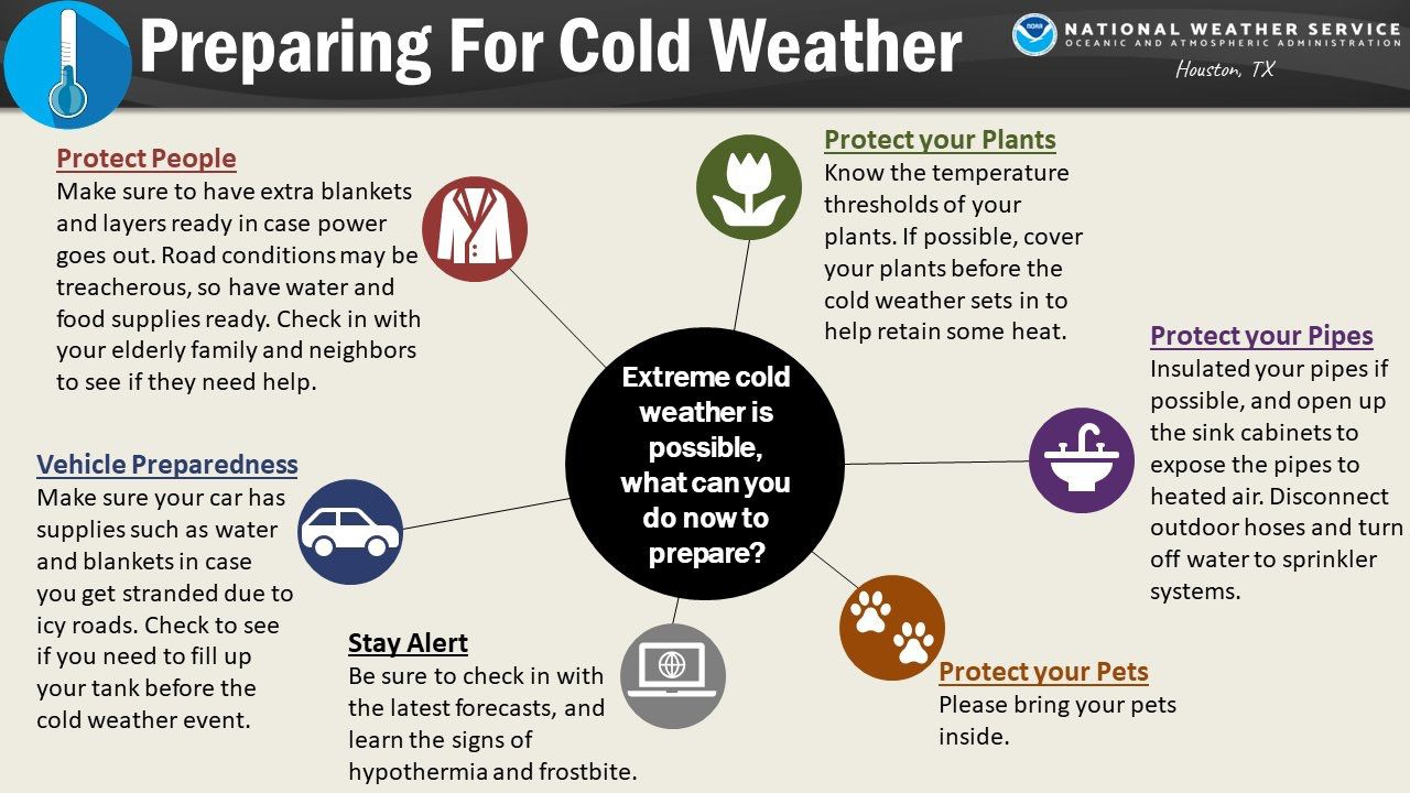 An infographic describing cold weather preparations. (Courtesy: National Weather Service)