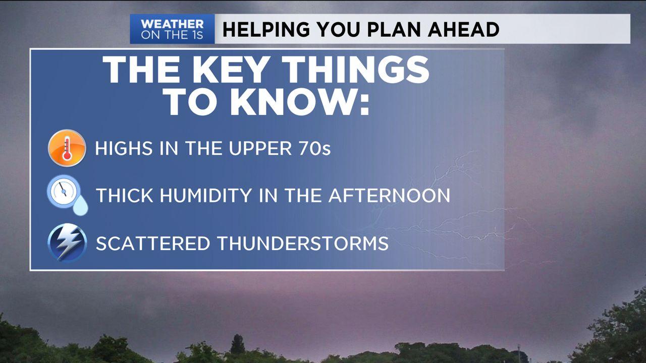 Wisconsin Monday Night Forecast