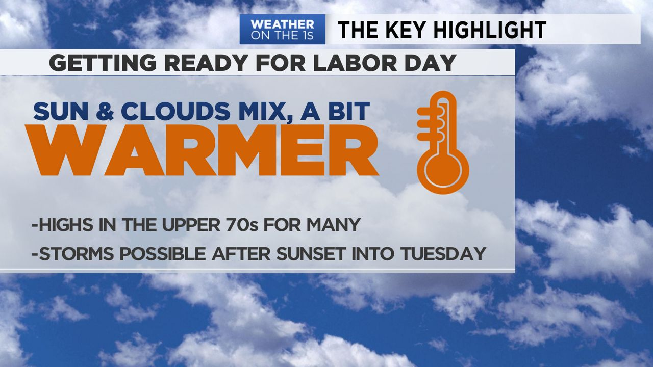 Wisconsin Monday Forecast