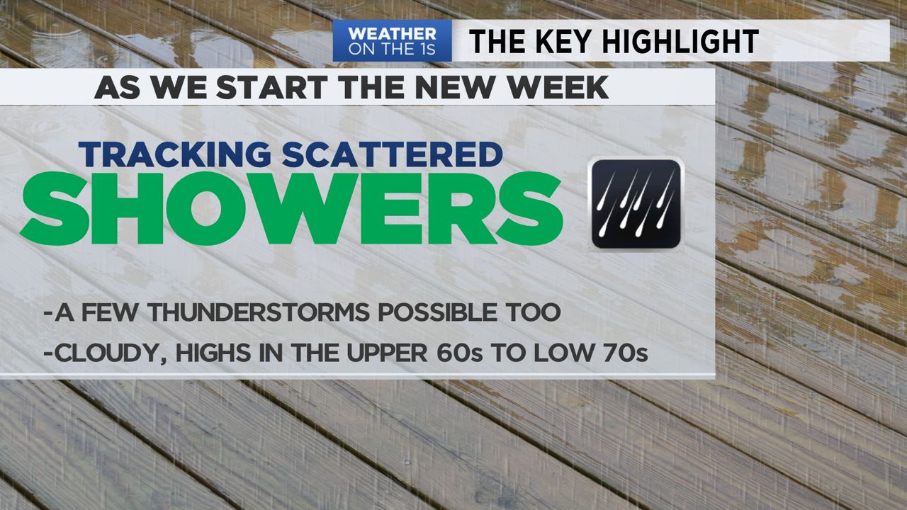 7-Day Forecast | Spectrum News Milwaukee