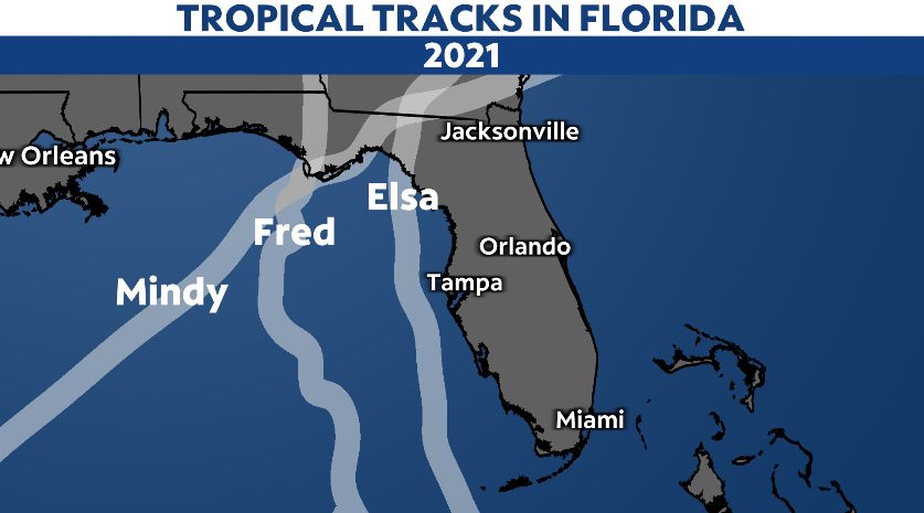 A quiet hurricane season in Florida so far
