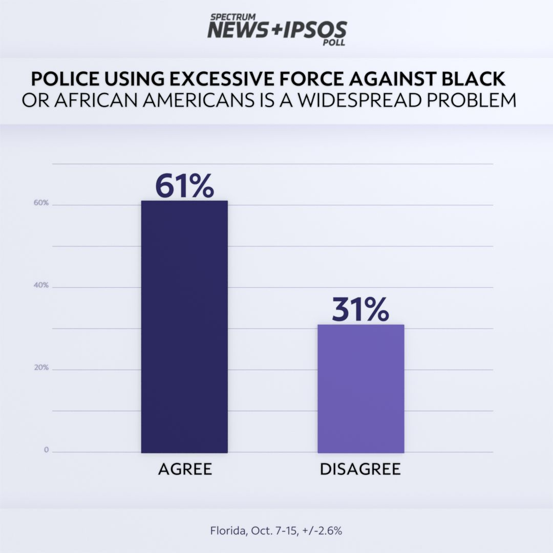 Exclusive Spectrum News/Ipsos Poll: Most Floridians See Problem in Excessive Force Against Blacks