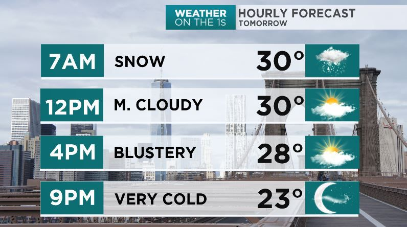 Rain and Snow Followed By Falling Temps