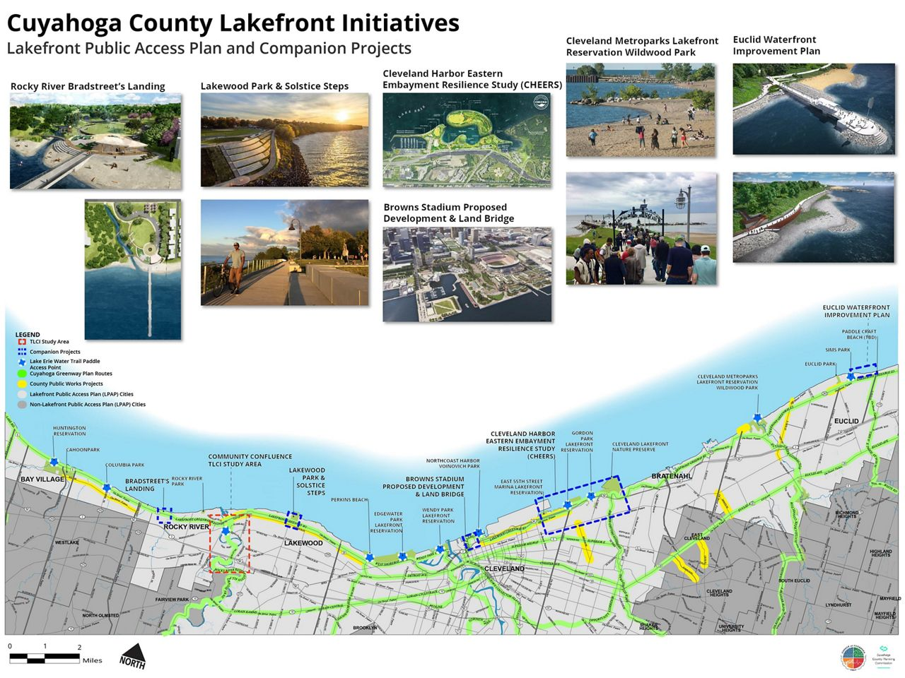 Image provided by Cuyahoga County planners show ideas for public access to the lakefront.
