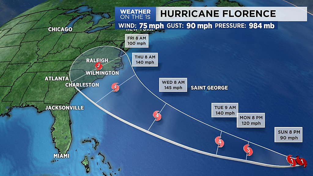 Wid Hei 576 Wide Bg Florence Upgraded To Hurricane Status Rapid Intensification Begin
