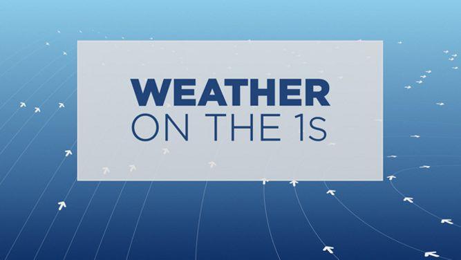 Watch Your Austin Forecast