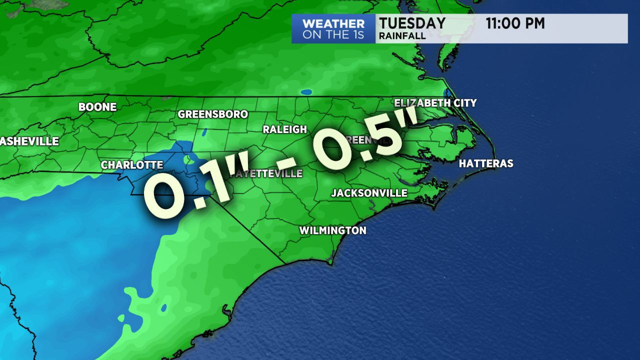 Showers likely by late Tuesday