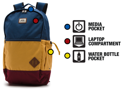Backpack Tech Guide 8d80dffc4fa95