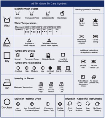Astm Care Symbols Guide How To Troubleshooting Manual Guide Book
