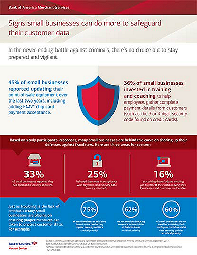 Learn tactics small businesses can deploy to better safeguard their customer data