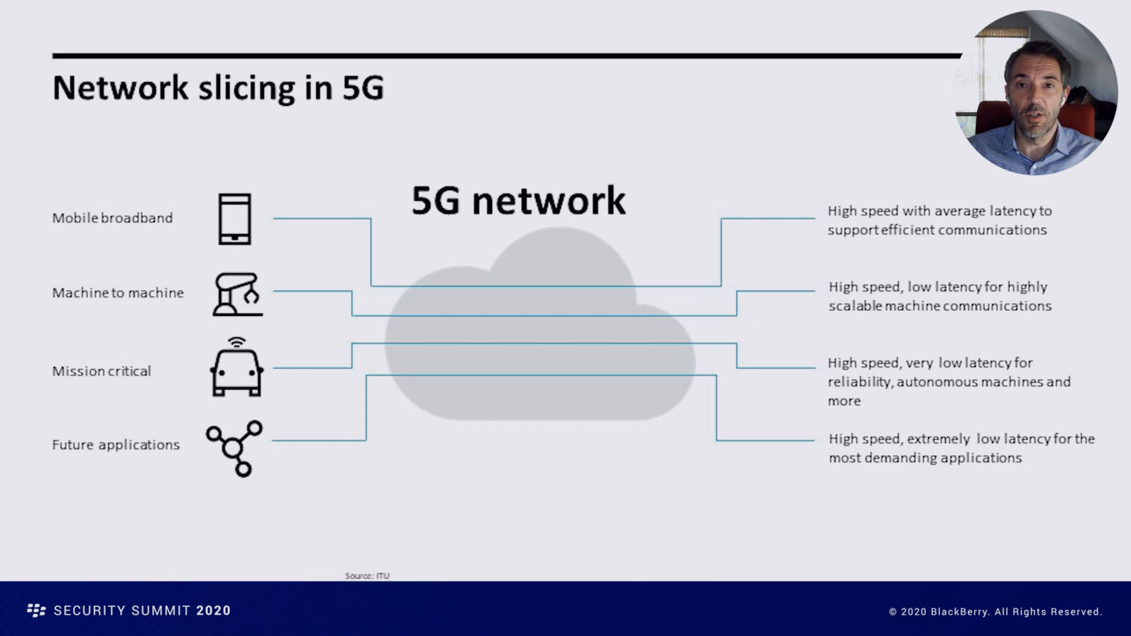 5G – Benefits and Challenges