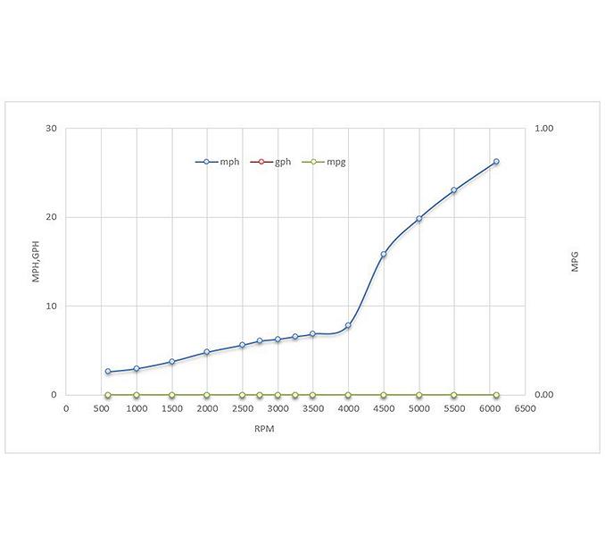 130SS_-25FS_Graph.jpg