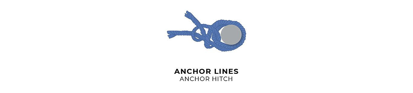 Anchor Hitch for Anchor Lines