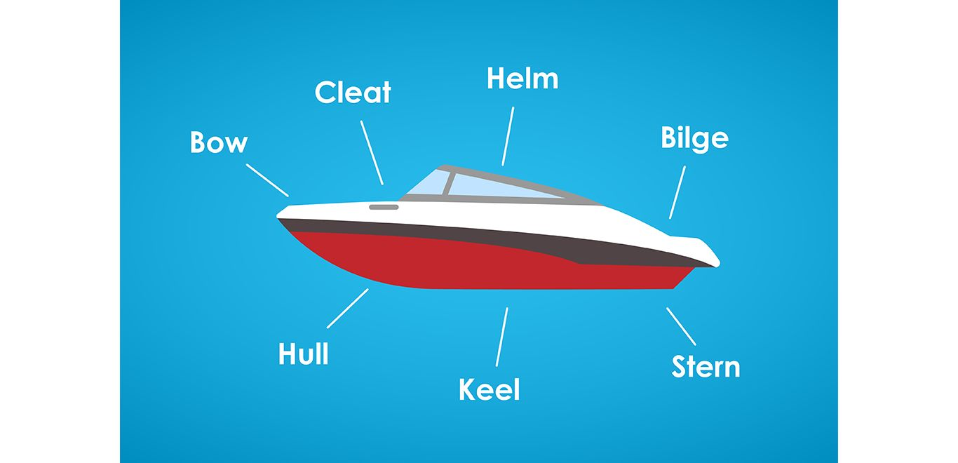 Boat Diagram