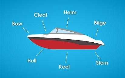 Boat_Diagram