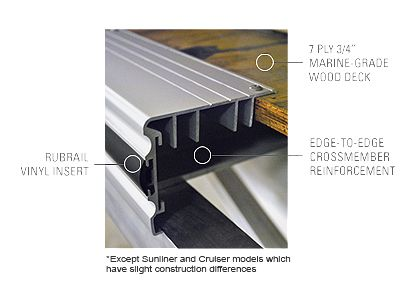 RUBRAIL DECK PROTECTION