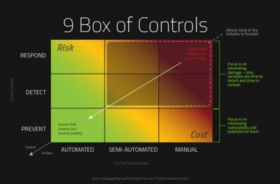 9Box_Diagram.png